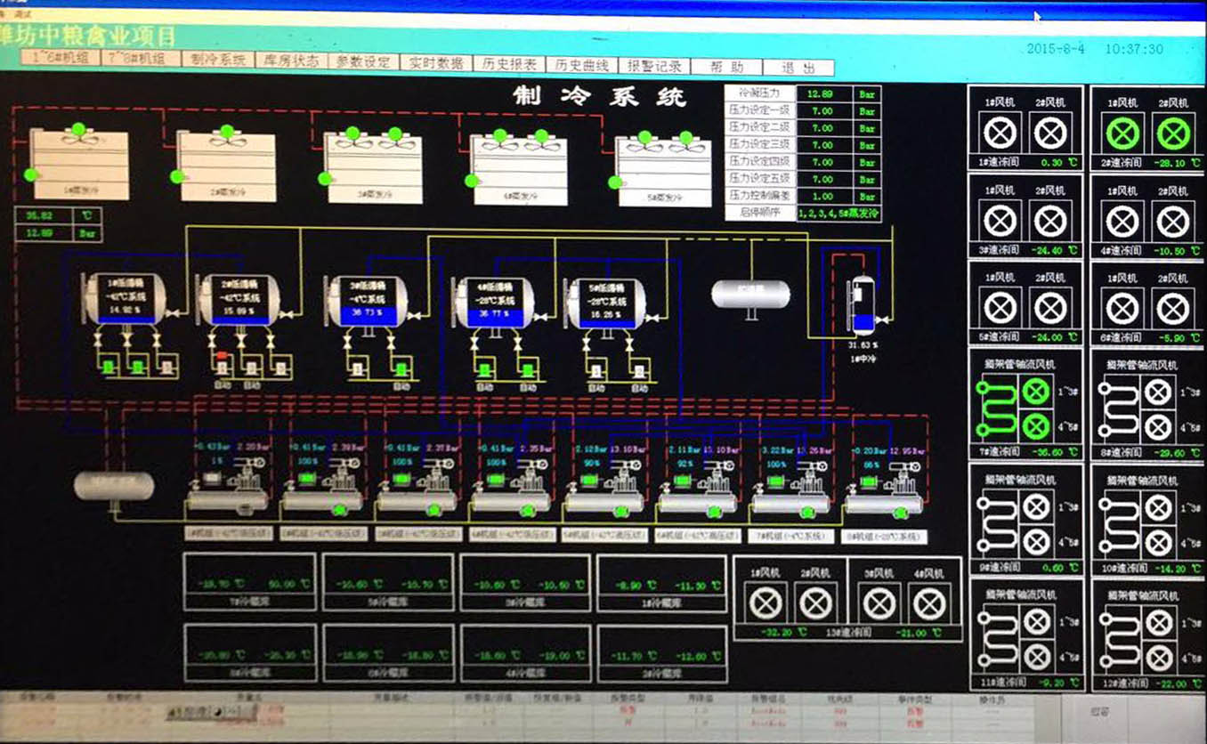 潍坊中粮禽业液氨制冷机房自动化控制系统